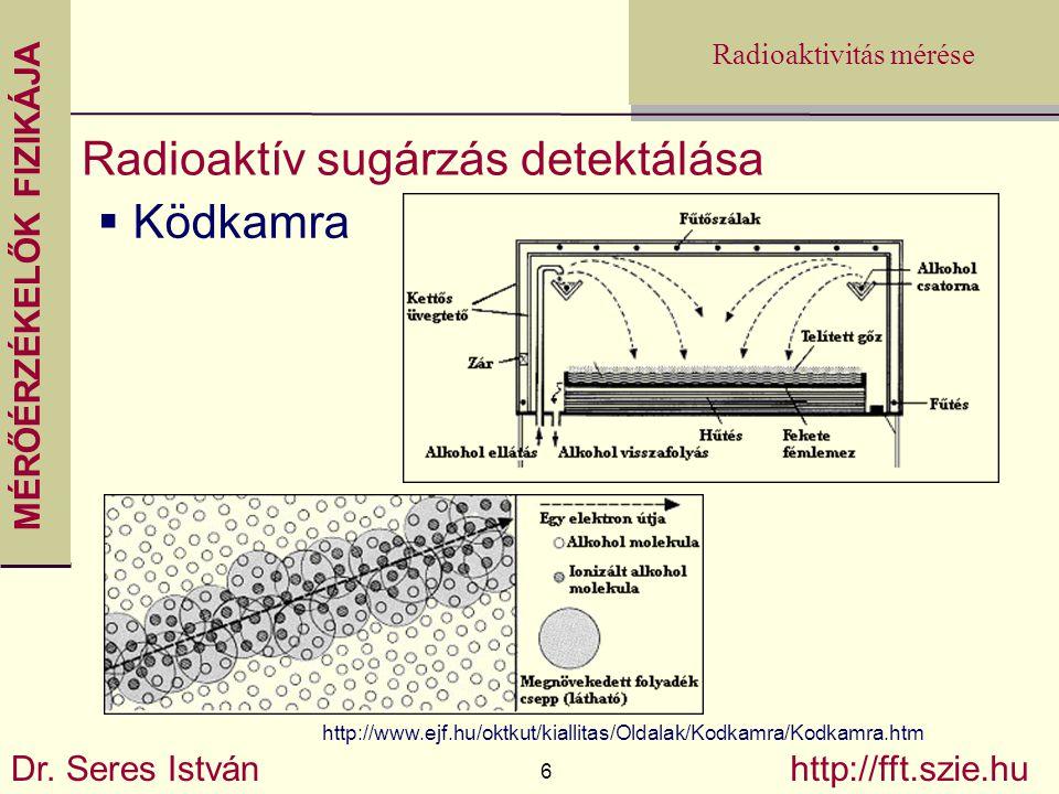 Radioaktív sugárzás detektálása Ködkamra