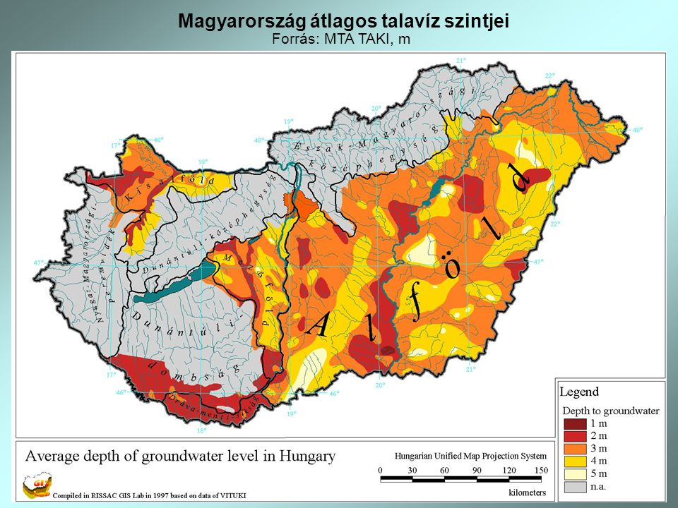 Magyarország átlagos talavíz szintjei