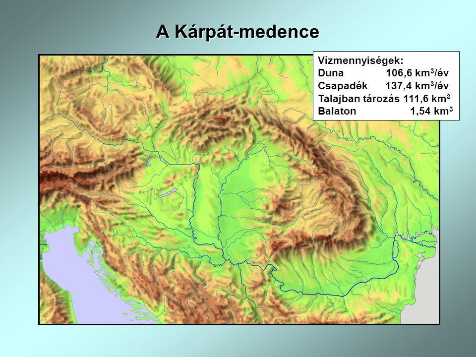 A Kárpát-medence Vízmennyiségek: Duna 106,6 km3/év