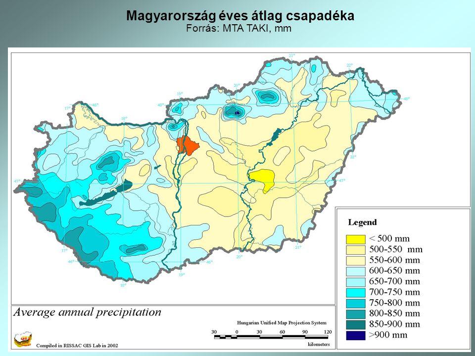 Magyarország éves átlag csapadéka