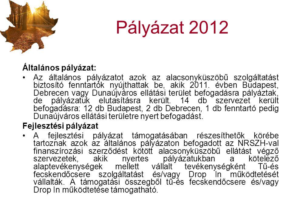 Pályázat 2012 Általános pályázat: