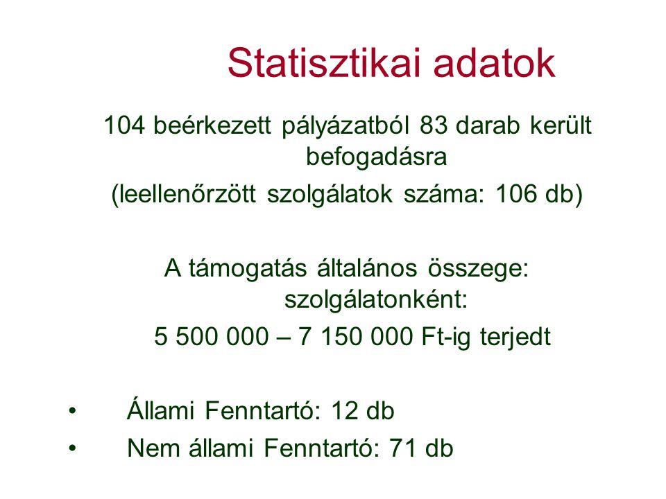 Statisztikai adatok 104 beérkezett pályázatból 83 darab került befogadásra. (leellenőrzött szolgálatok száma: 106 db)