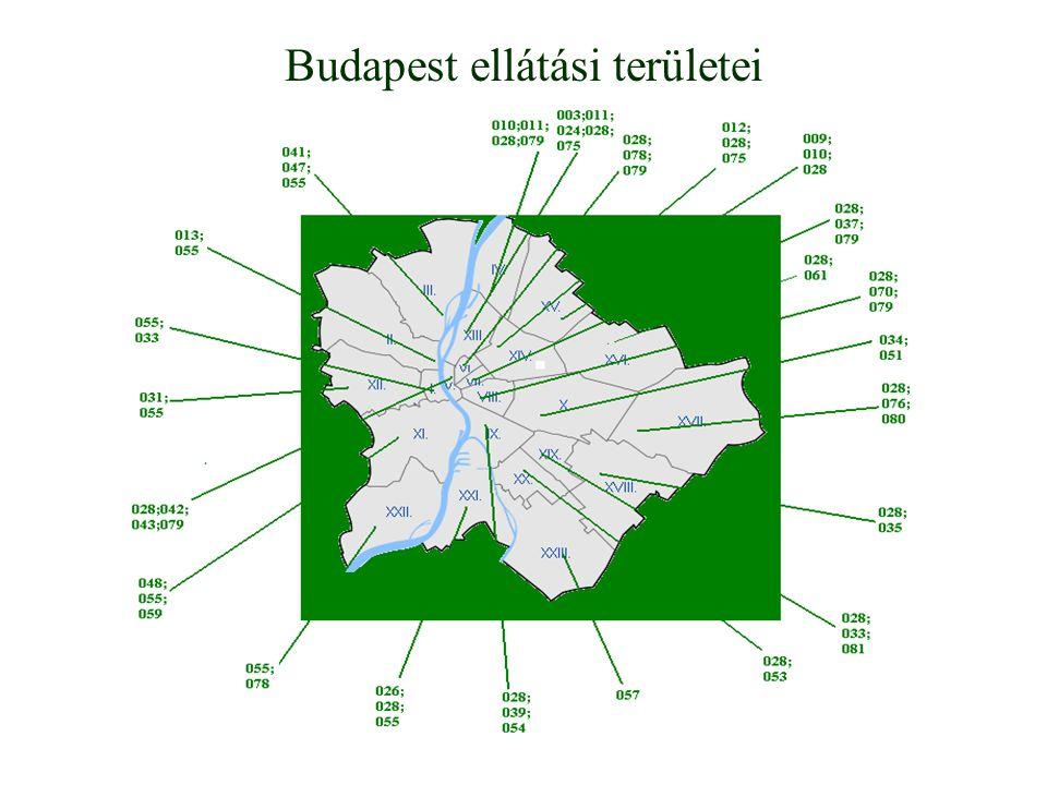 Budapest ellátási területei