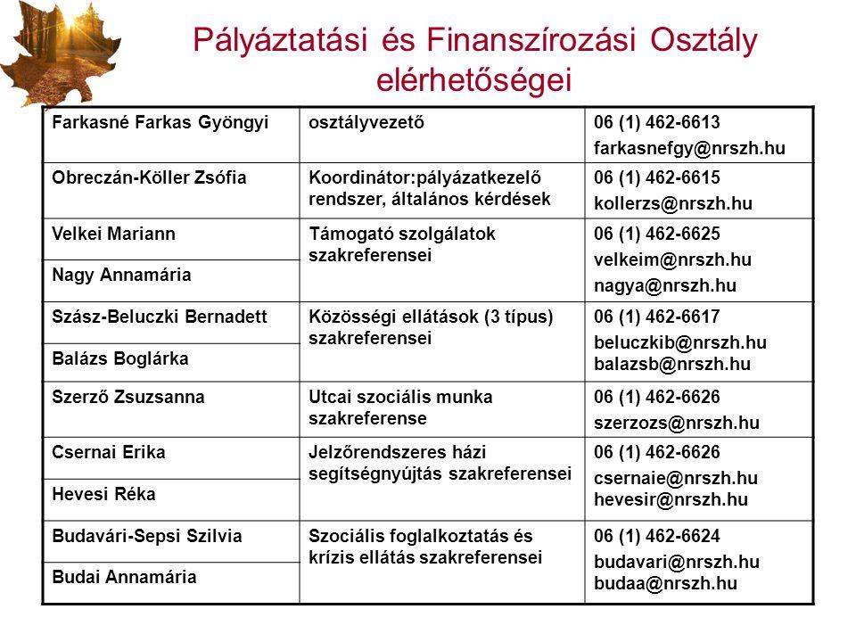 Pályáztatási és Finanszírozási Osztály elérhetőségei