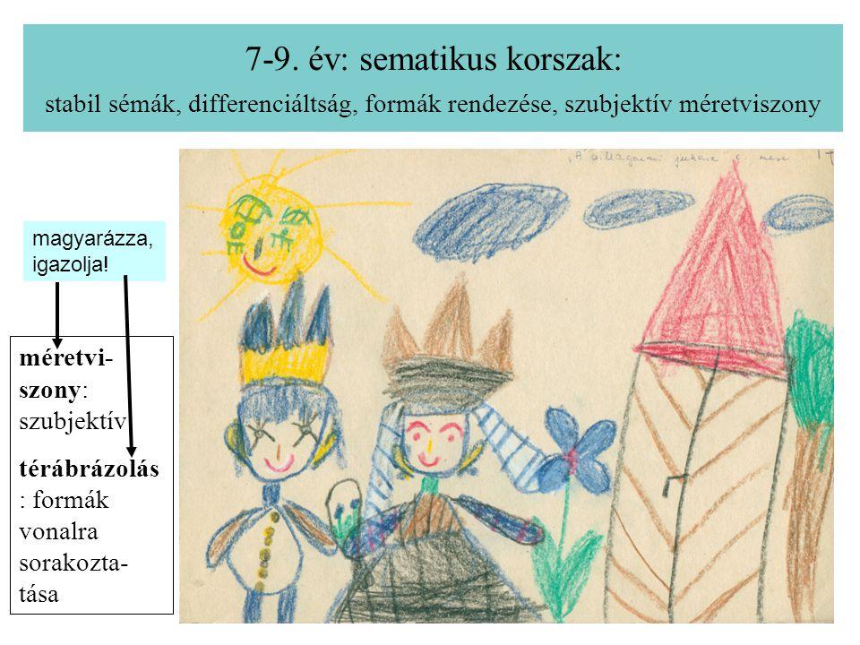7-9. év: sematikus korszak: stabil sémák, differenciáltság, formák rendezése, szubjektív méretviszony
