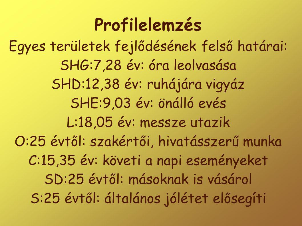 Profilelemzés Egyes területek fejlődésének felső határai: SHG:7,28 év: óra leolvasása SHD:12,38 év: ruhájára vigyáz SHE:9,03 év: önálló evés L:18,05 év: messze utazik O:25 évtől: szakértői, hivatásszerű munka C:15,35 év: követi a napi eseményeket SD:25 évtől: másoknak is vásárol S:25 évtől: általános jólétet elősegíti
