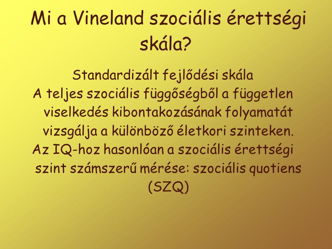 Mi a Vineland szociális érettségi skála