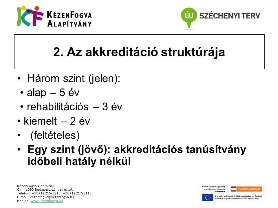 2. Az akkreditáció struktúrája