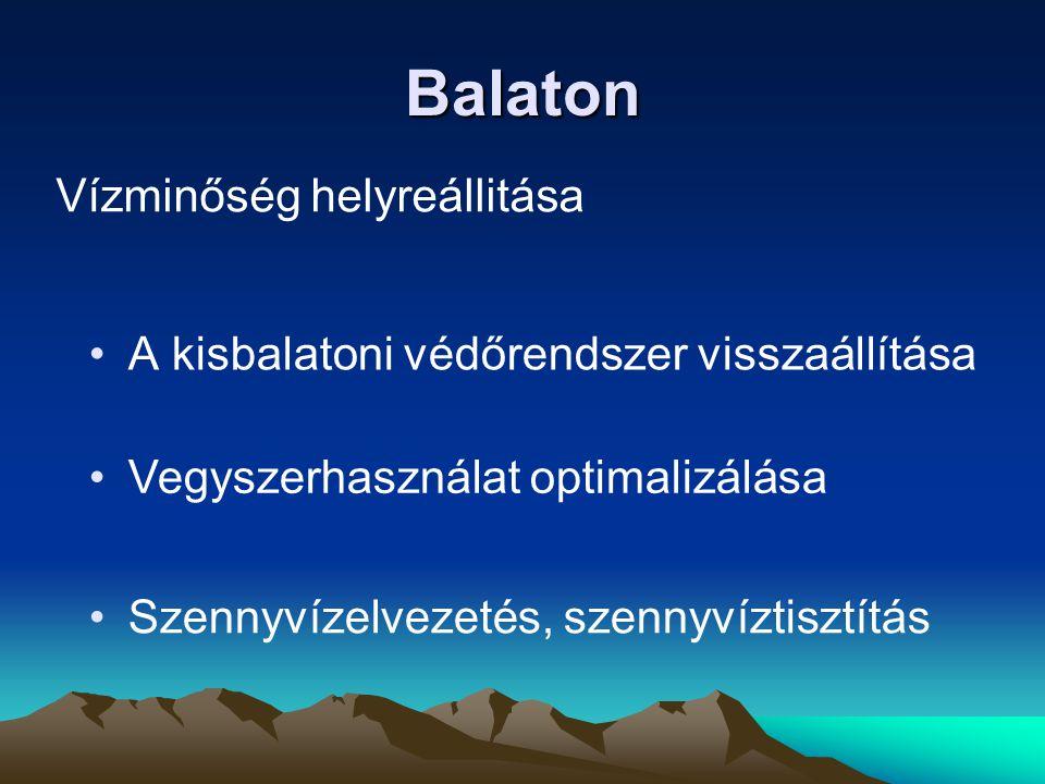 Balaton Vízminőség helyreállitása