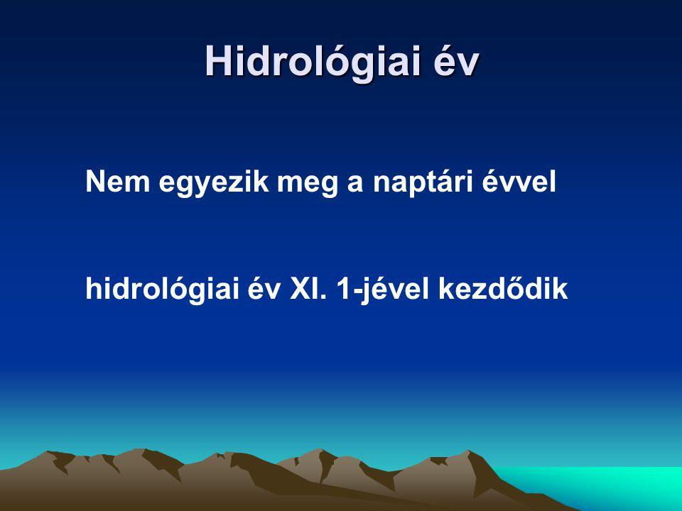 Hidrológiai év Nem egyezik meg a naptári évvel