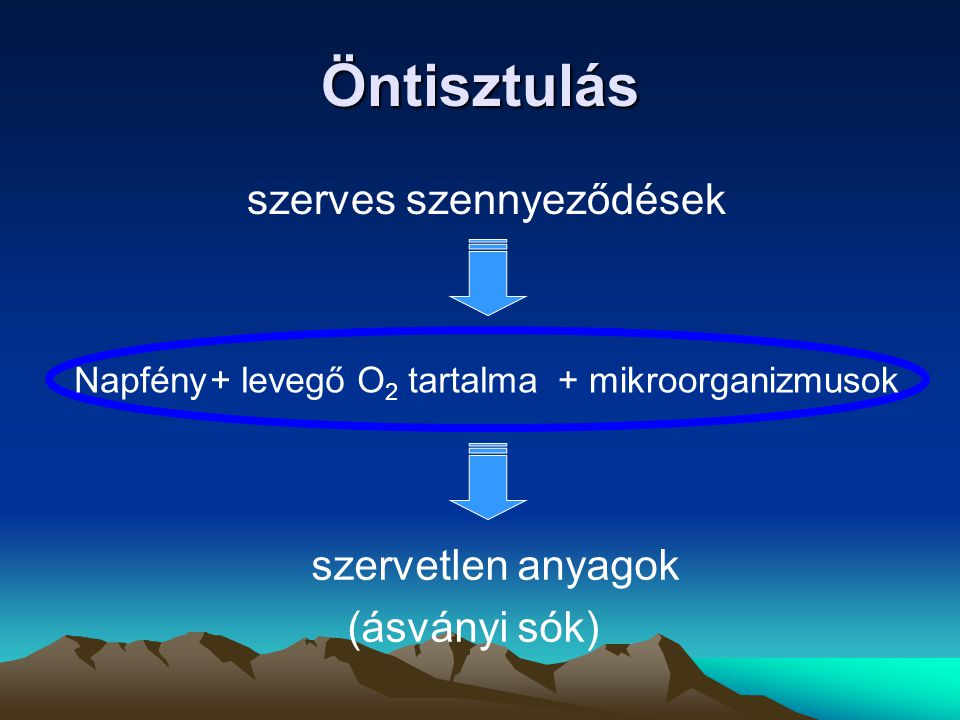 Öntisztulás szerves szennyeződések szervetlen anyagok (ásványi sók)