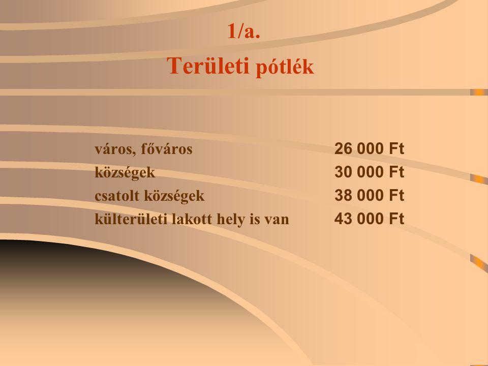 1/a. Területi pótlék város, főváros 26 000 Ft községek 30 000 Ft