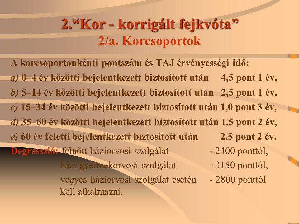 2. Kor - korrigált fejkvóta 2/a. Korcsoportok
