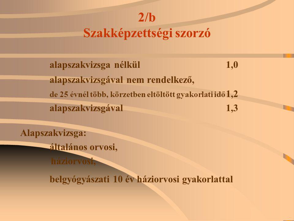 2/b Szakképzettségi szorzó