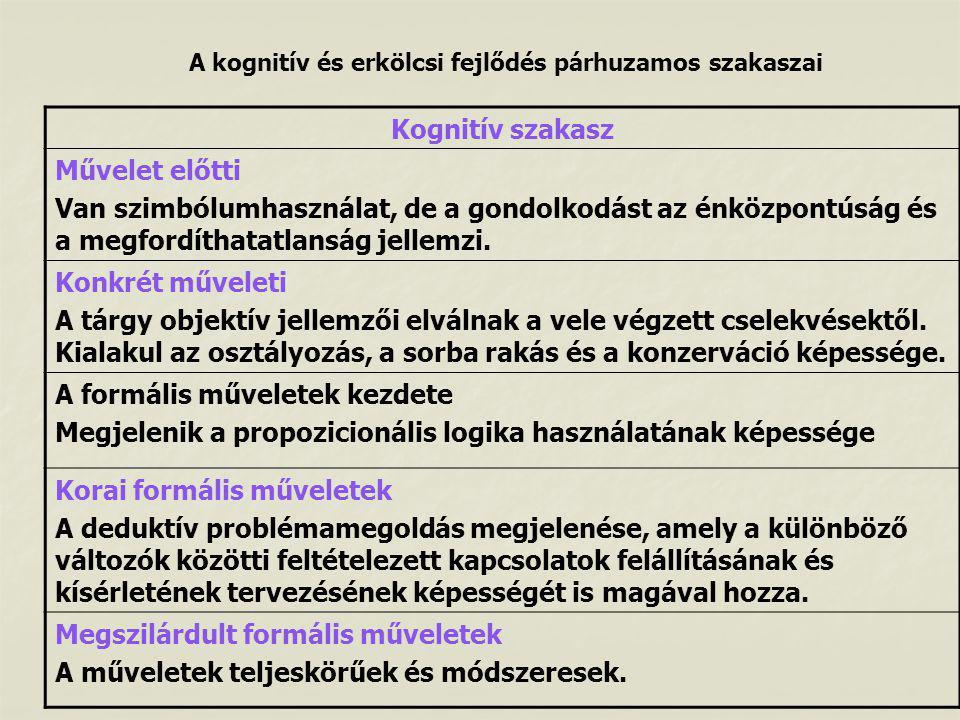 A kognitív és erkölcsi fejlődés párhuzamos szakaszai