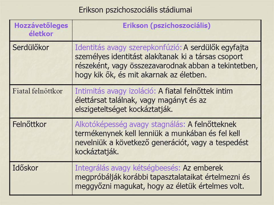 Hozzávetőleges életkor Erikson (pszichoszociális)