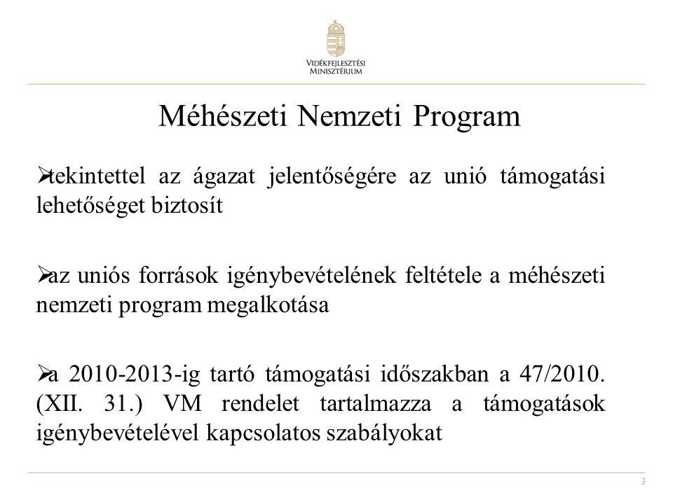 Méhészeti Nemzeti Program