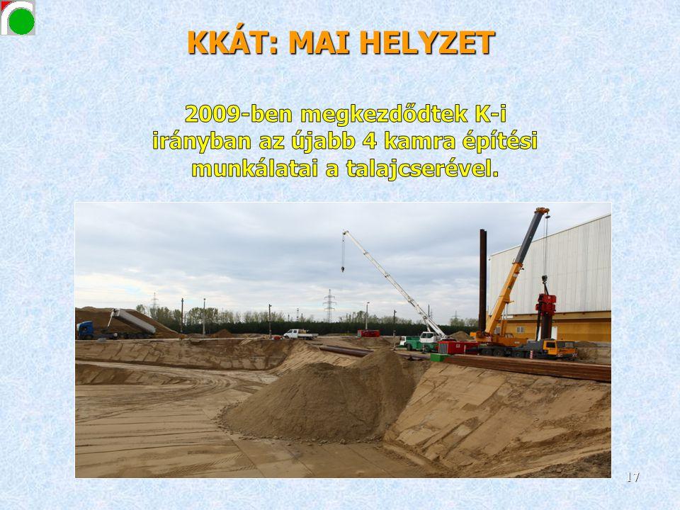 KKÁT: MAI HELYZET 2009-ben megkezdődtek K-i irányban az újabb 4 kamra építési munkálatai a talajcserével.
