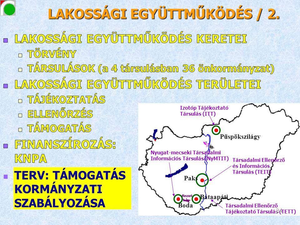 LAKOSSÁGI EGYÜTTMŰKÖDÉS / 2.