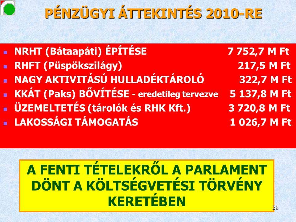 PÉNZÜGYI ÁTTEKINTÉS 2010-RE