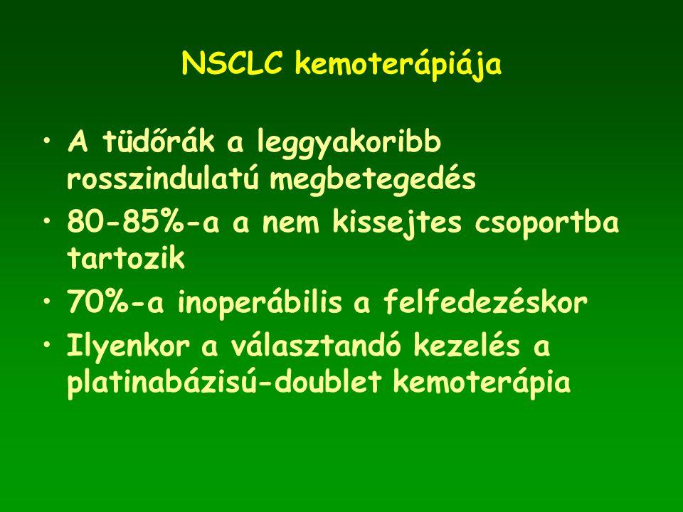 NSCLC kemoterápiája A tüdőrák a leggyakoribb rosszindulatú megbetegedés. 80-85%-a a nem kissejtes csoportba tartozik.