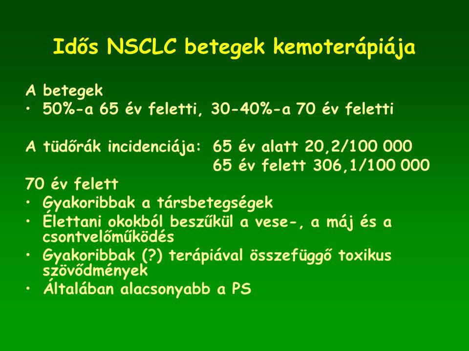 Idős NSCLC betegek kemoterápiája