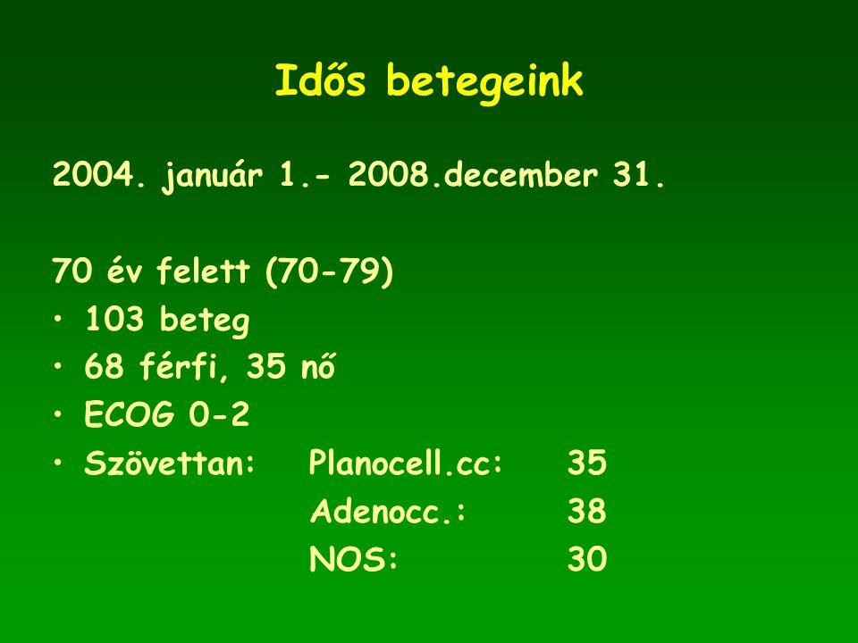 Idős betegeink 2004. január 1.- 2008.december 31. 70 év felett (70-79)