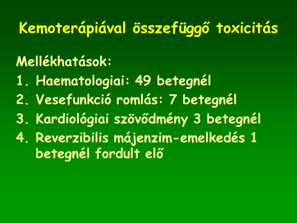 Kemoterápiával összefüggő toxicitás