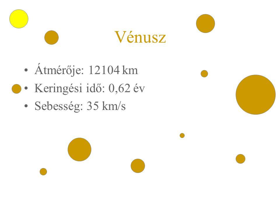Vénusz Átmérője: 12104 km Keringési idő: 0,62 év Sebesség: 35 km/s
