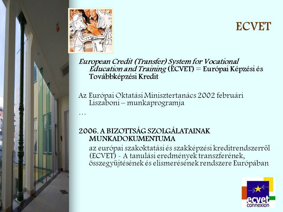 ECVET European Credit (Transfer) System for Vocational Education and Training (ECVET) = Európai Képzési és Továbbképzési Kredit.