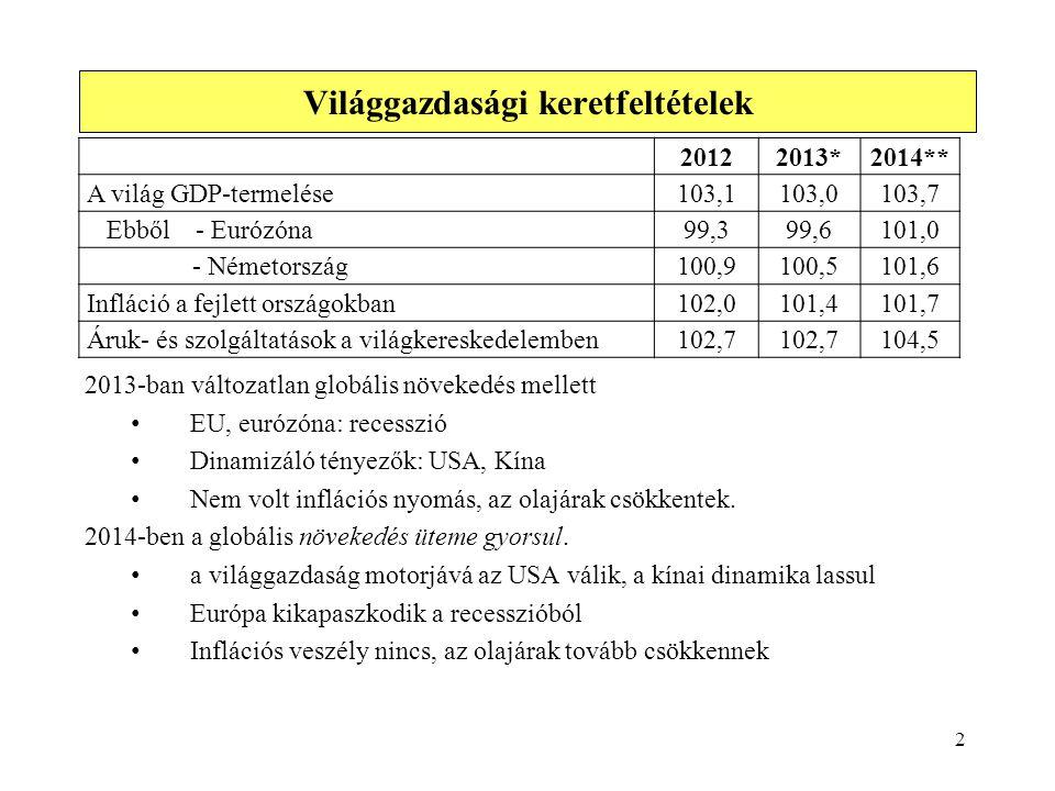 Világgazdasági keretfeltételek