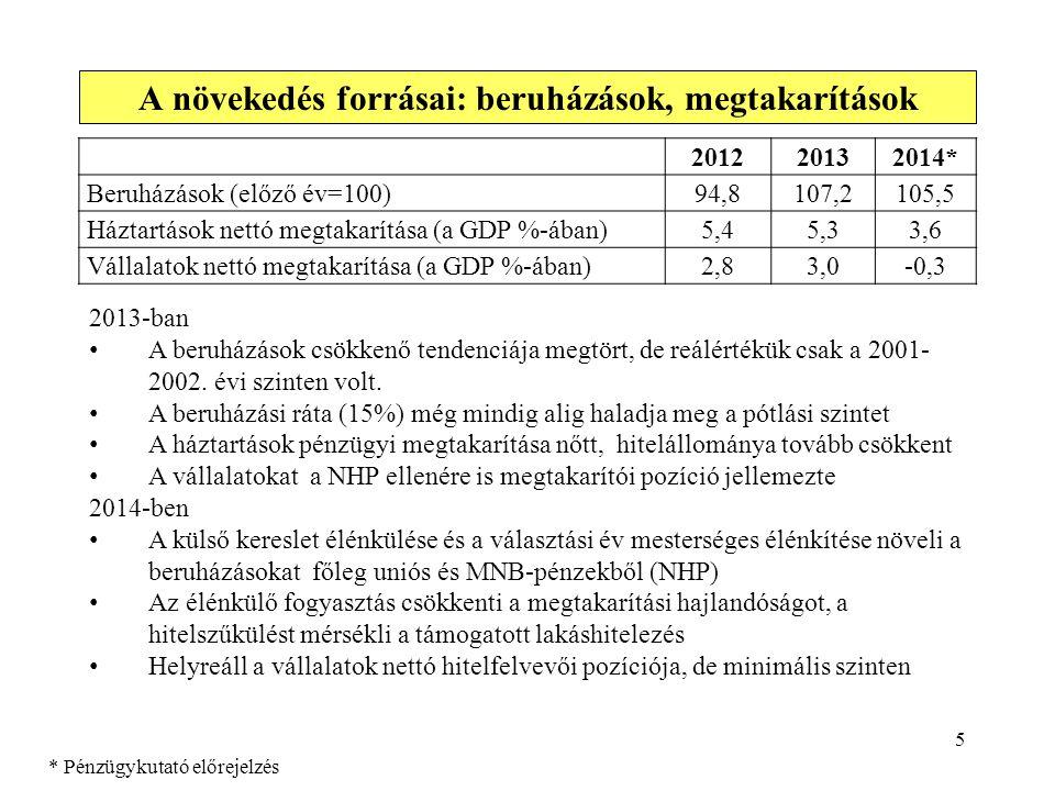 A növekedés forrásai: beruházások, megtakarítások