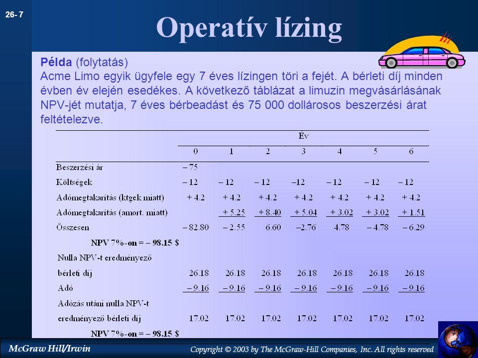 Operatív lízing Példa (folytatás)