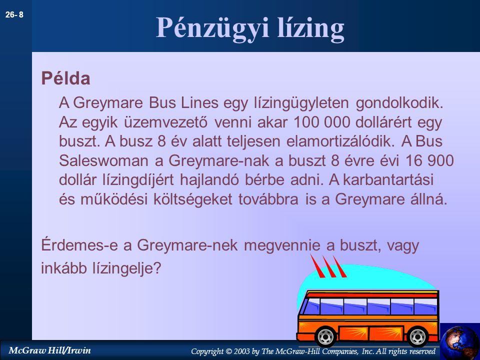 Pénzügyi lízing Példa.