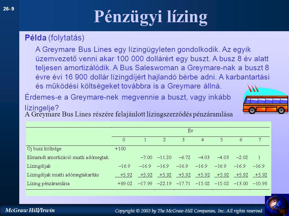 Pénzügyi lízing Példa (folytatás)