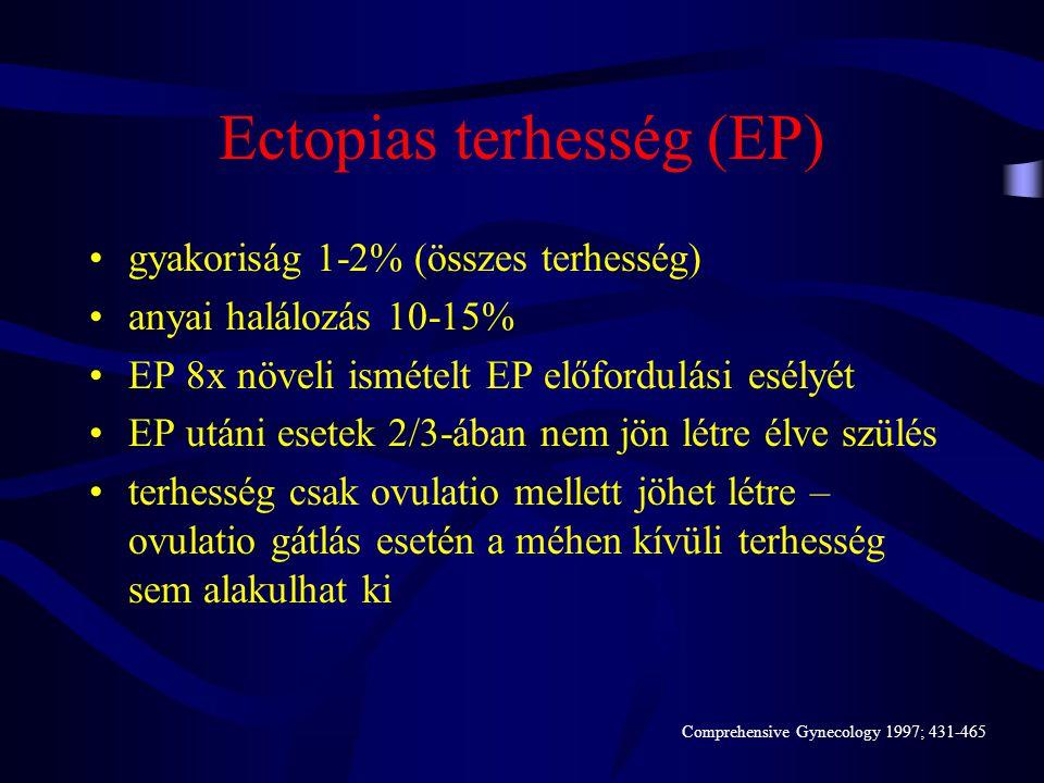 Ectopias terhesség (EP)