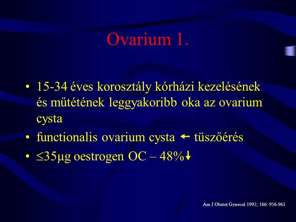 Ovarium 1. 15-34 éves korosztály kórházi kezelésének és műtétének leggyakoribb oka az ovarium cysta.