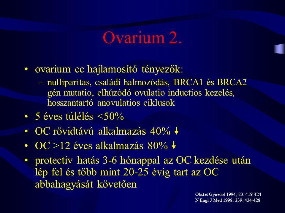 Ovarium 2. ovarium cc hajlamosító tényezők: 5 éves túlélés <50%