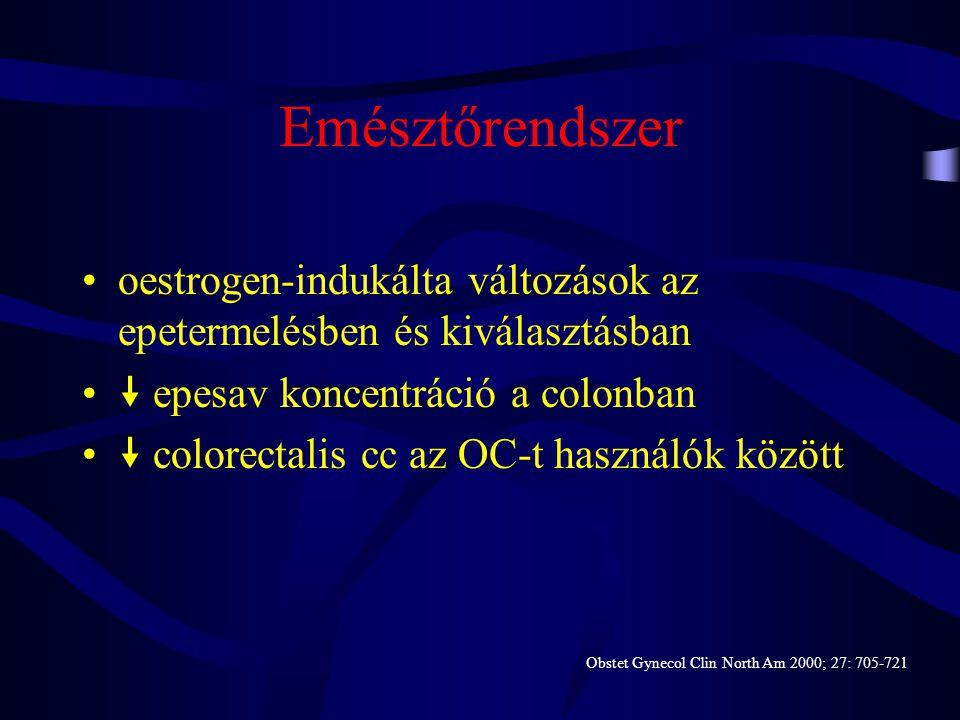 Emésztőrendszer oestrogen-indukálta változások az epetermelésben és kiválasztásban.  epesav koncentráció a colonban.