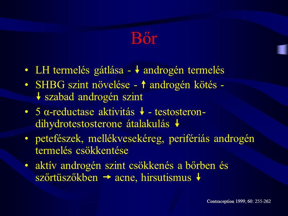 Bőr LH termelés gátlása -  androgén termelés