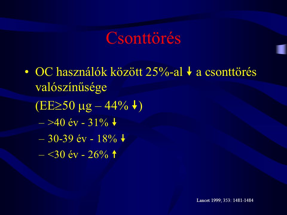 Csonttörés OC használók között 25%-al  a csonttörés valószínűsége