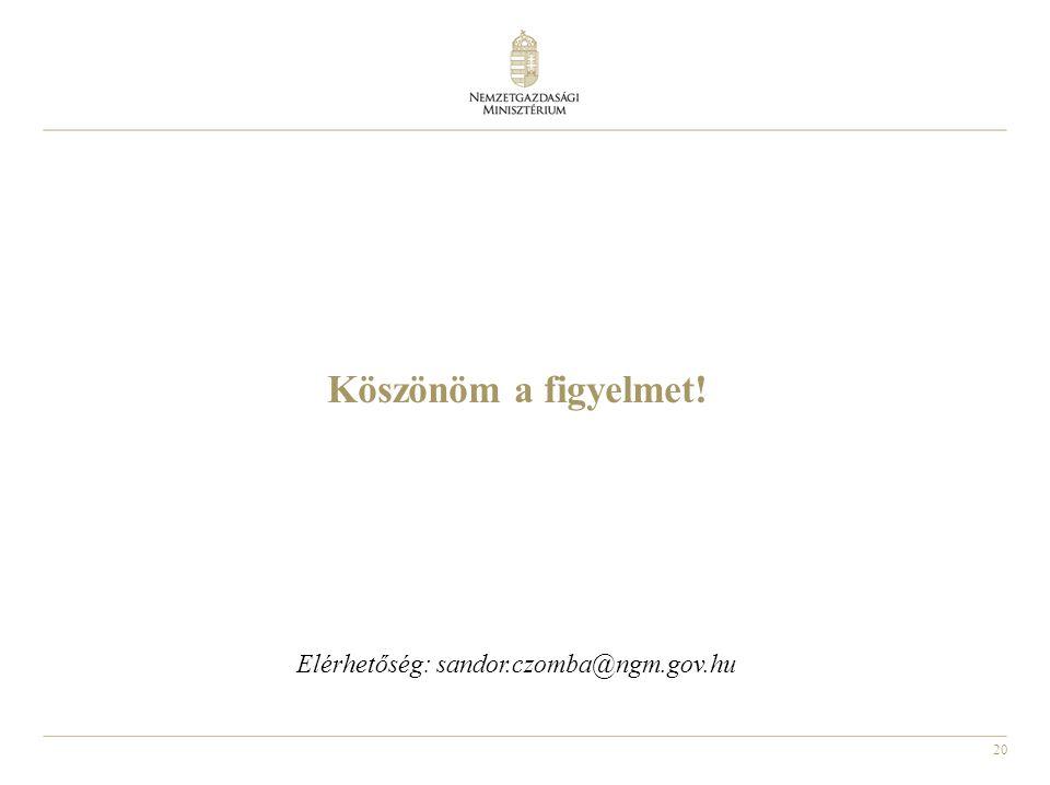 Köszönöm a figyelmet! Elérhetőség: sandor.czomba@ngm.gov.hu