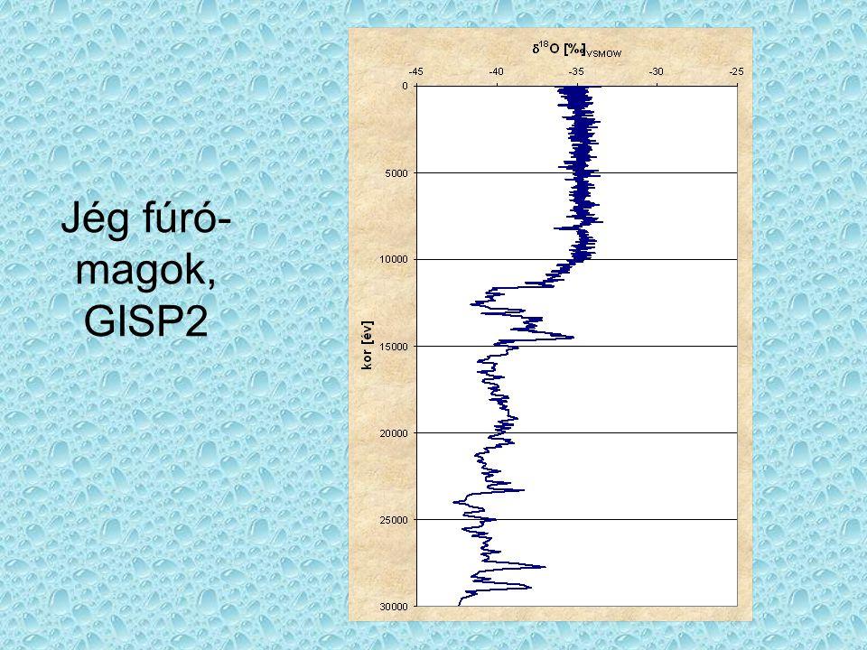 Jég fúró-magok, GISP2