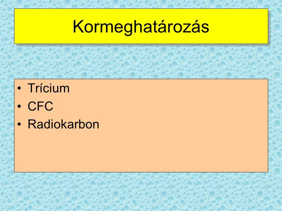 Kormeghatározás Trícium CFC Radiokarbon