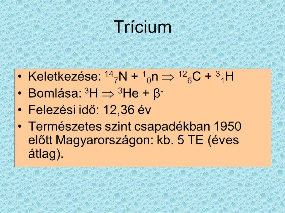 Trícium Keletkezése: 147N + 10n  126C + 31H Bomlása: 3H  3He + β-