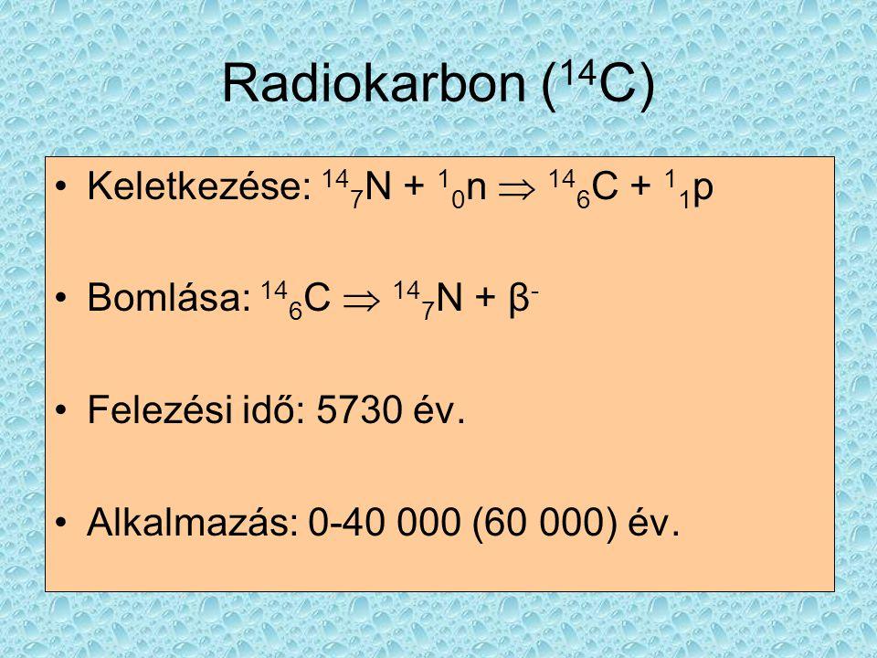 Radiokarbon (14C) Keletkezése: 147N + 10n  146C + 11p