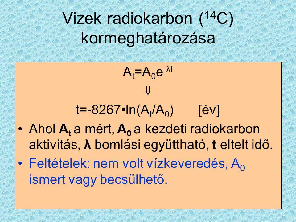 Vizek radiokarbon (14C) kormeghatározása