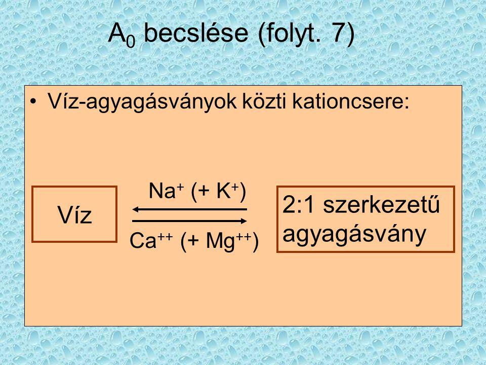 A0 becslése (folyt. 7) 2:1 szerkezetű Víz agyagásvány