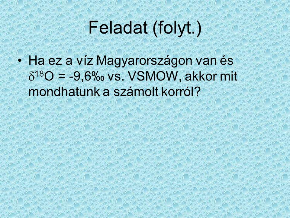 Feladat (folyt.) Ha ez a víz Magyarországon van és d18O = -9,6‰ vs.