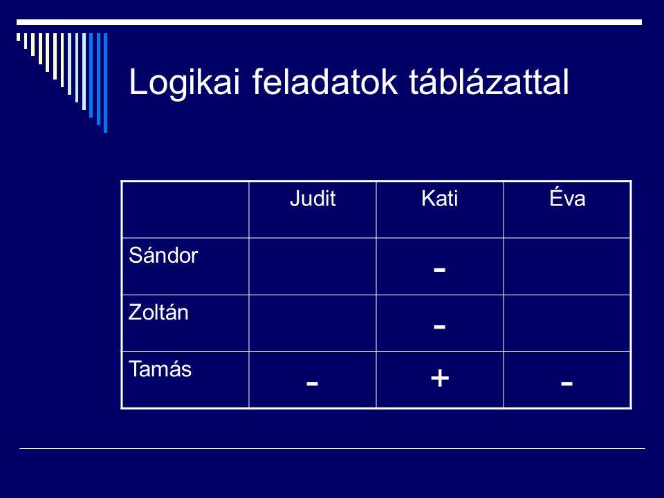 Logikai feladatok táblázattal